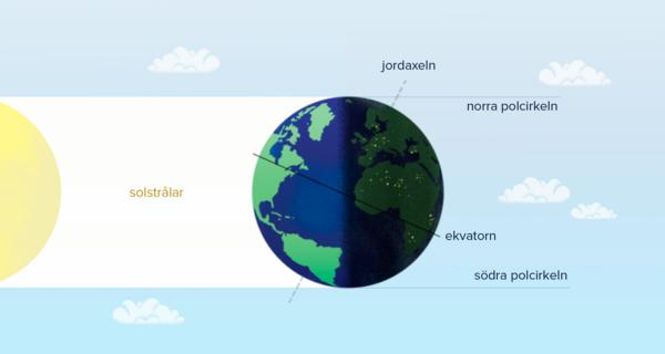 Ett dygn – ett år – läromedel i geografi åk 4–6